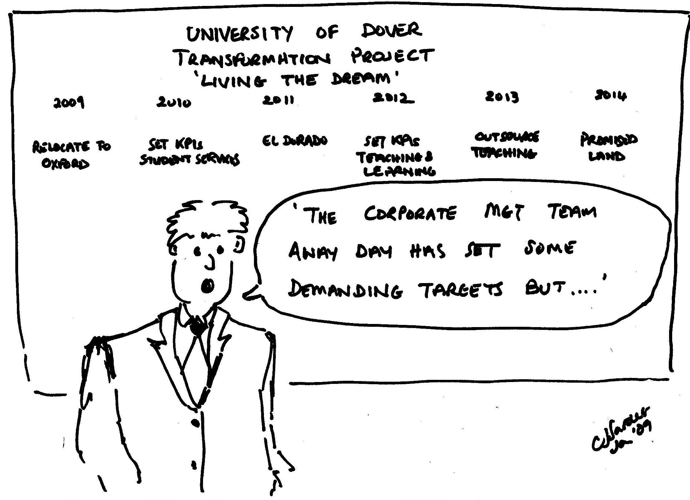 Nonverbal Communication Cartoons